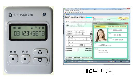 電話CTIシステム(fine用)