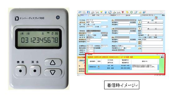 電話CTIシステム(Profit用)